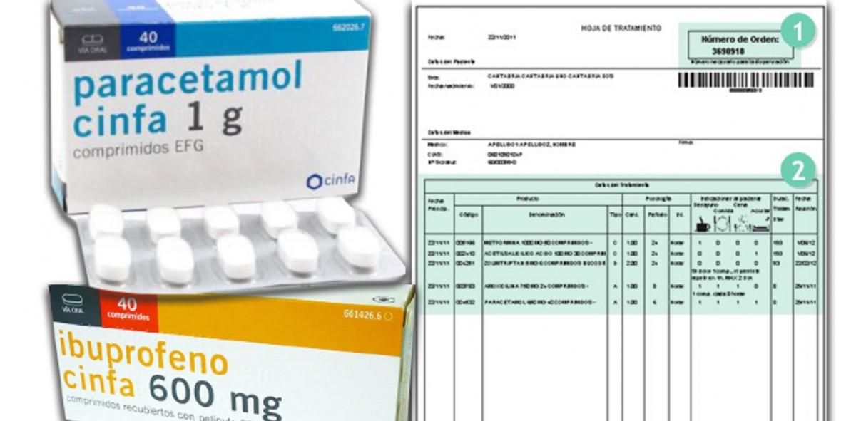 Ibuprofeno Y Paracetamol Solo Bajo Receta Médica Blog